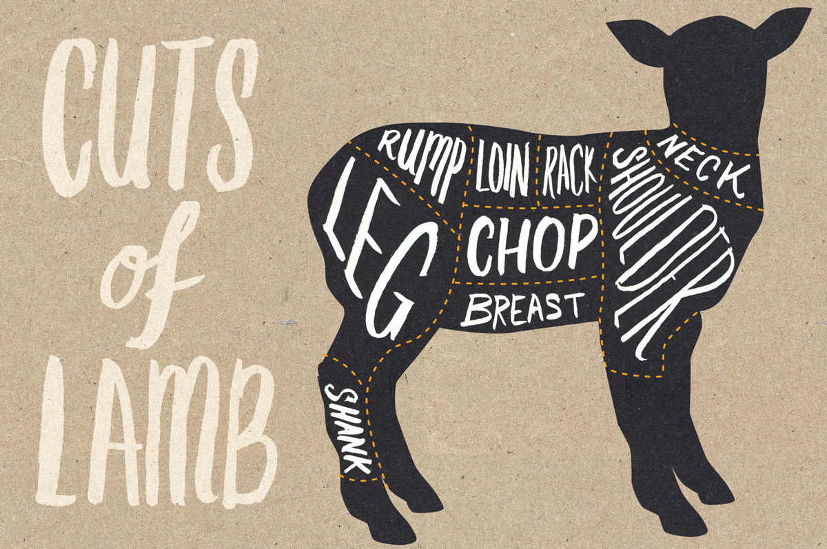 Gold Coast Butcher Hope Island Gourmet Meats Lamb